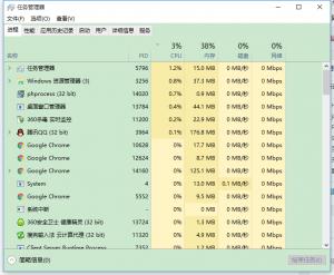 系统中断CPU使用率问题解决后的正常情况