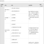 php培训大纲图片版